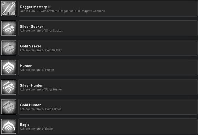 File:Mastery-rank-order.png