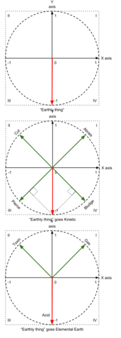 File:Alignment Example 12.png