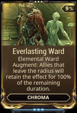 EverlastingWardMod