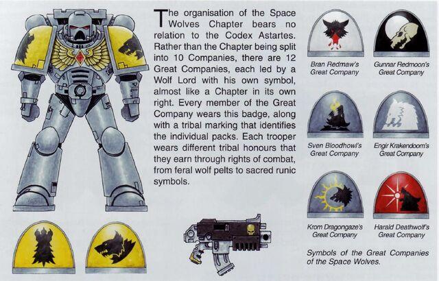 File:SpaceWolvesIconography.JPG