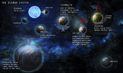 Diamor System Map