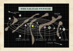 The Gildar System