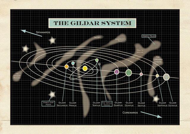 File:The Gildar System.jpg