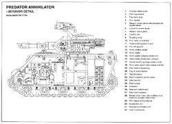 Annihilator Schematic Internior Detail
