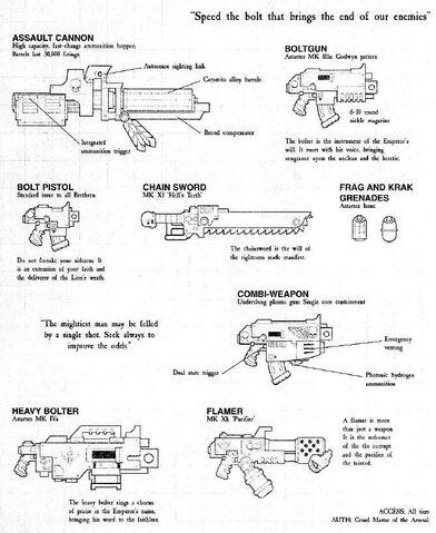 File:DA Wargear chart.jpg
