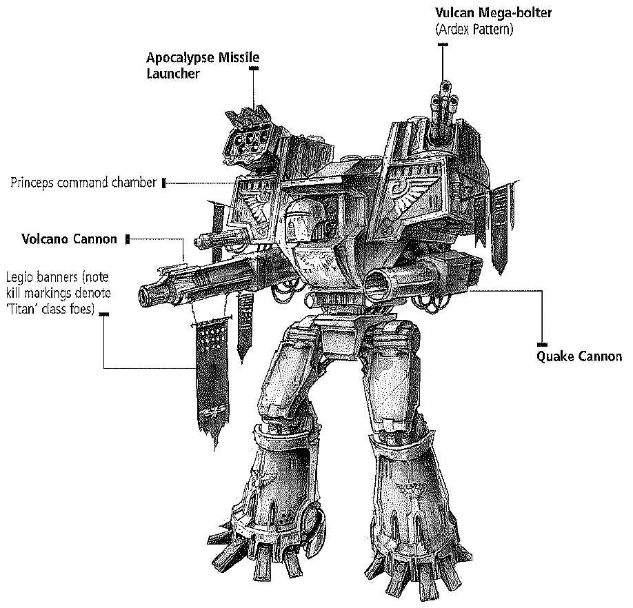 category ork weapons