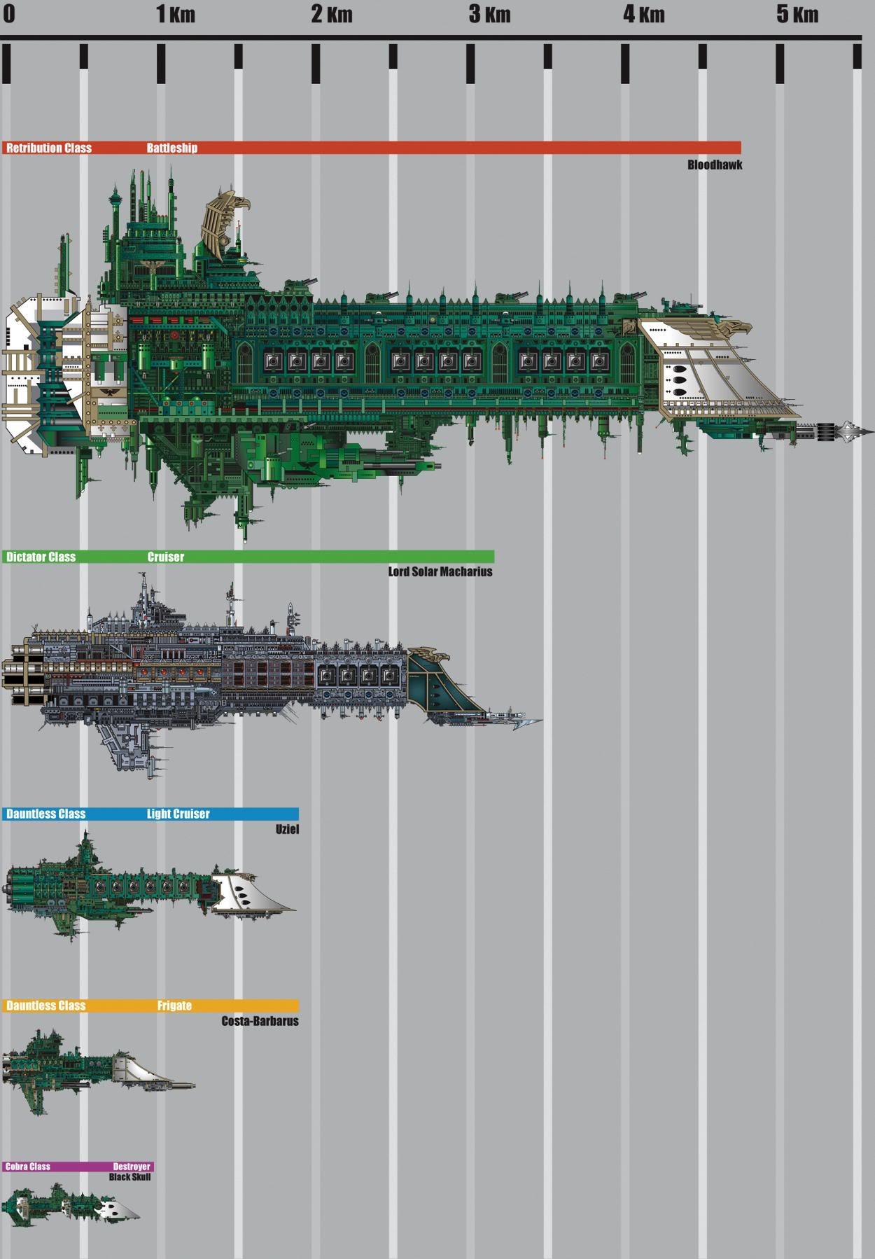 Imperial Navy | Warhammer 40k | Fandom powered by Wikia