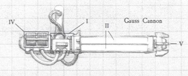 File:Gauss cannon.jpg