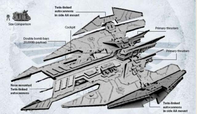 File:HarbingerTechnical.jpg