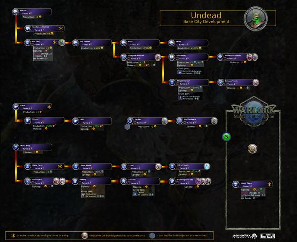 File:Warlock - Master of the Arcane - Undead - City Development - Base Tree v0.3.png