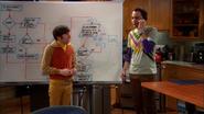 Sheldon's Friendship Algorithm modified by Howard