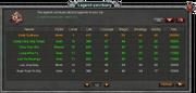 Legend Sanctuary Interface