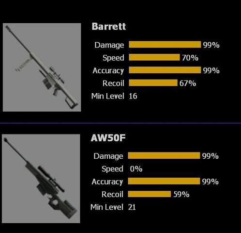File:Barrettaw50fcomparison.jpg