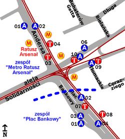 Metro Ratusz Arsenał-rozmieszczenie