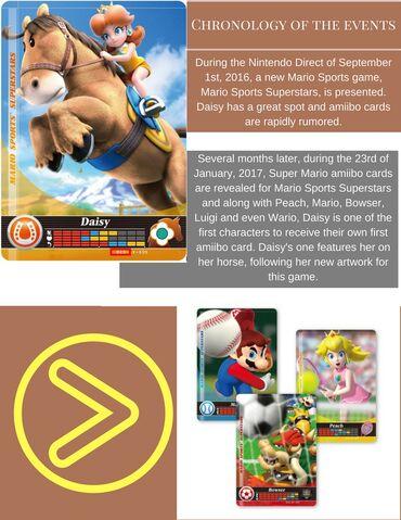 File:Daisy amiibo cards2.jpg