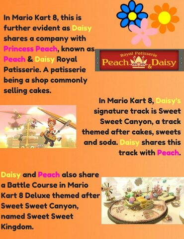 File:In Mario Kart 8, this is fur1ther evident as Daisy shares a company with Princess Peach, known as, Peach & Daisy Royal Patisserie. A patisserie being a sh0p, commonly selling cakes. (1).jpg