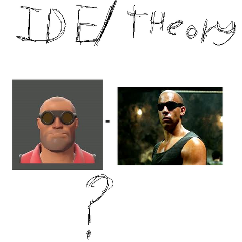 File:IDE-theory.png