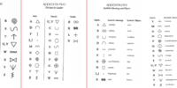 Power Glyph Charts