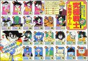 Power level chart