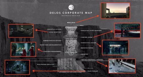Westworld Mesa Hub
