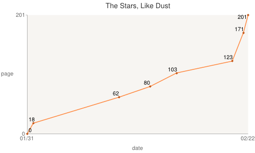 File:14 02 22 The Stars, Like Dust.png