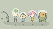 Pikmin 3 characters concept art