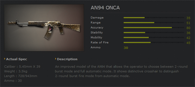 File:An94onca.png