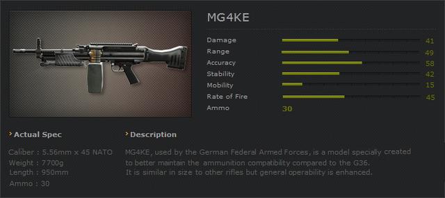 File:Mg4ke.png