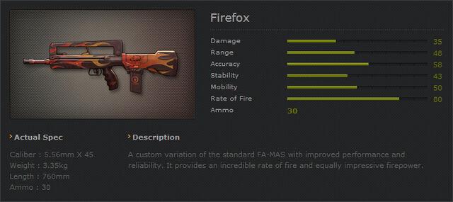 File:Ava firefox.jpg