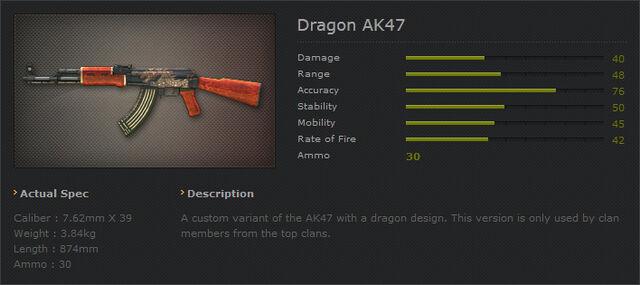 File:Ava dragonak47.jpg