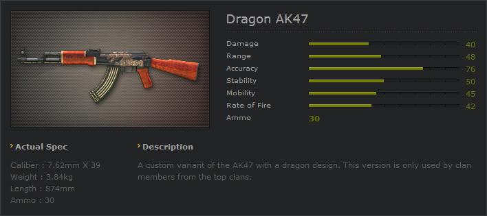 Ava dragonak47