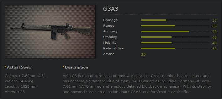 Ava g3a3