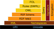 The Semantic Web- Will It All End In Tiers?