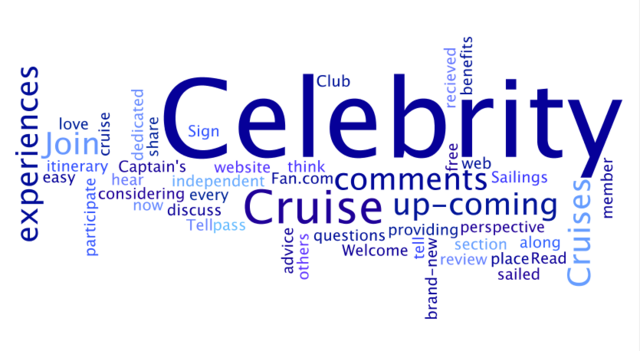 File:Celebrity Word Cloud.png