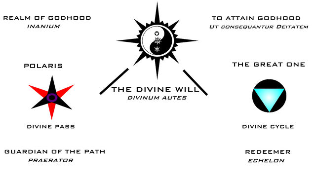 File:Divine Will.png