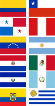 Latin America Flags