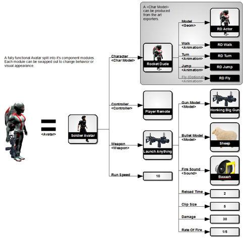 File:Mod system diagram.jpg