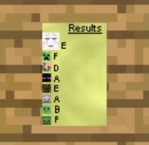 File:Results - Episode 2.PNG