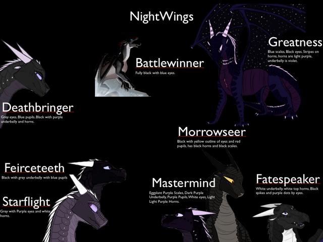 File:Nightwings names.png