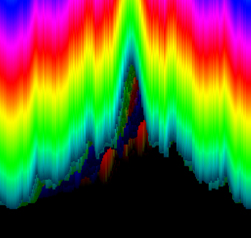 File:Musical Colors (Electric Rainbow).png