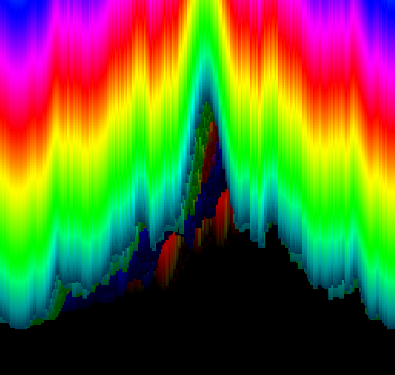 Install Windows Media Player Visualizations Musical Colors