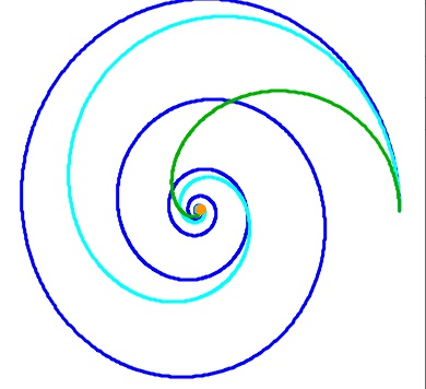 File:The spiral.jpg