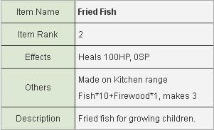 Fried Fish Table