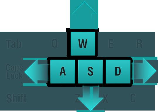 File:Keyboard Controls.png