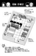 Azuma Unit's Operation Room (Manga)