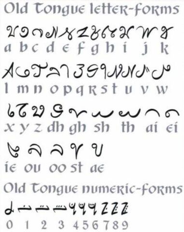 File:Old tongue letter forms.jpg