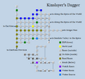 Zone 055 - Kinslayer's Dagger.png