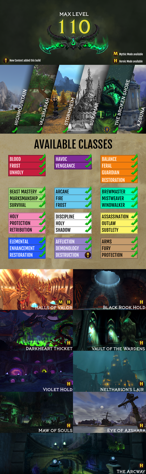 Legion Alpha infographic 13-Apr-2016