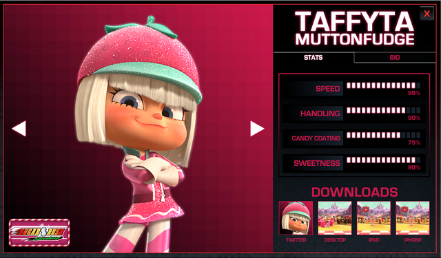 File:Taffyta Stats.png