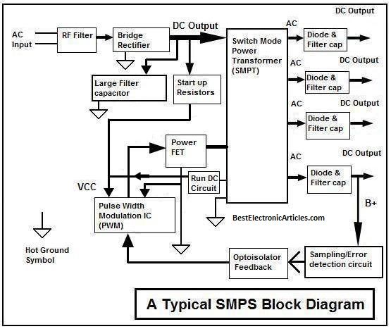 File:Power supply 3.jpg